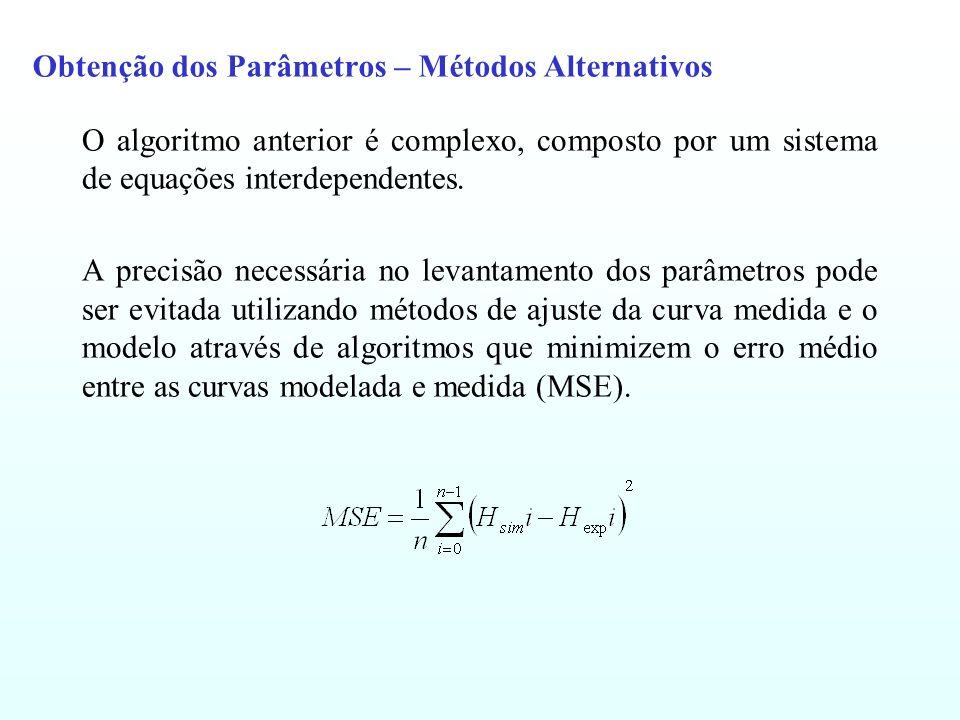 Obtenção dos Parâmetros – Métodos Alternativos