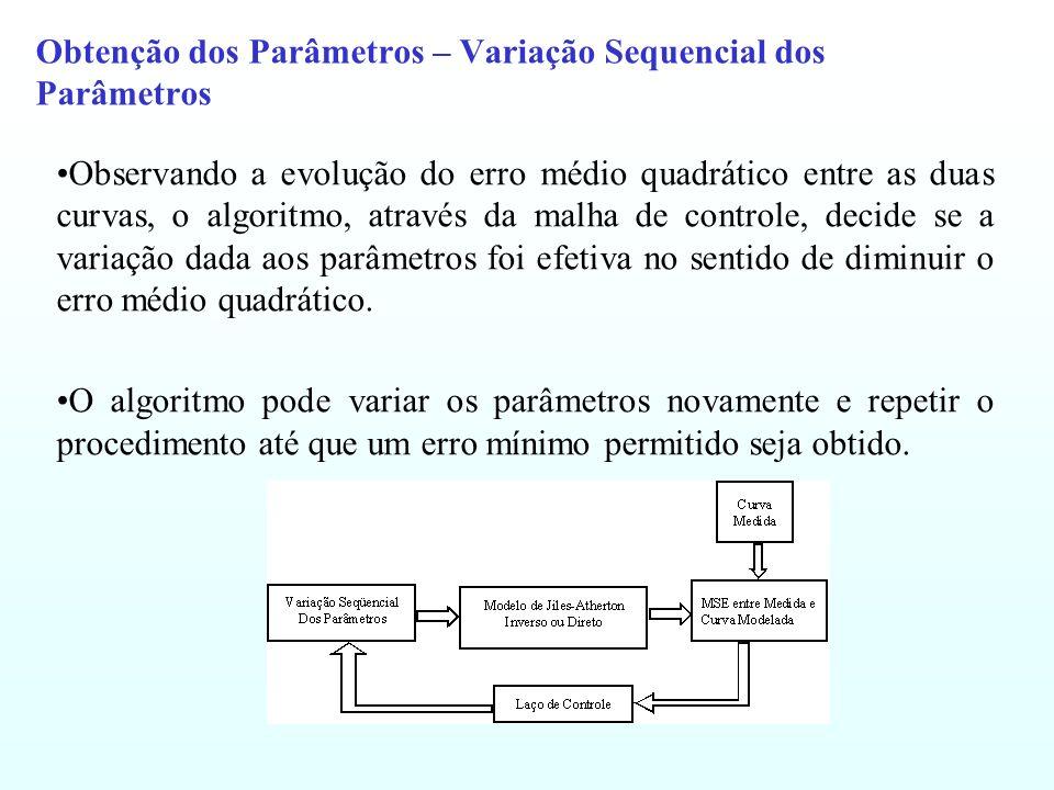 Obtenção dos Parâmetros – Variação Sequencial dos Parâmetros