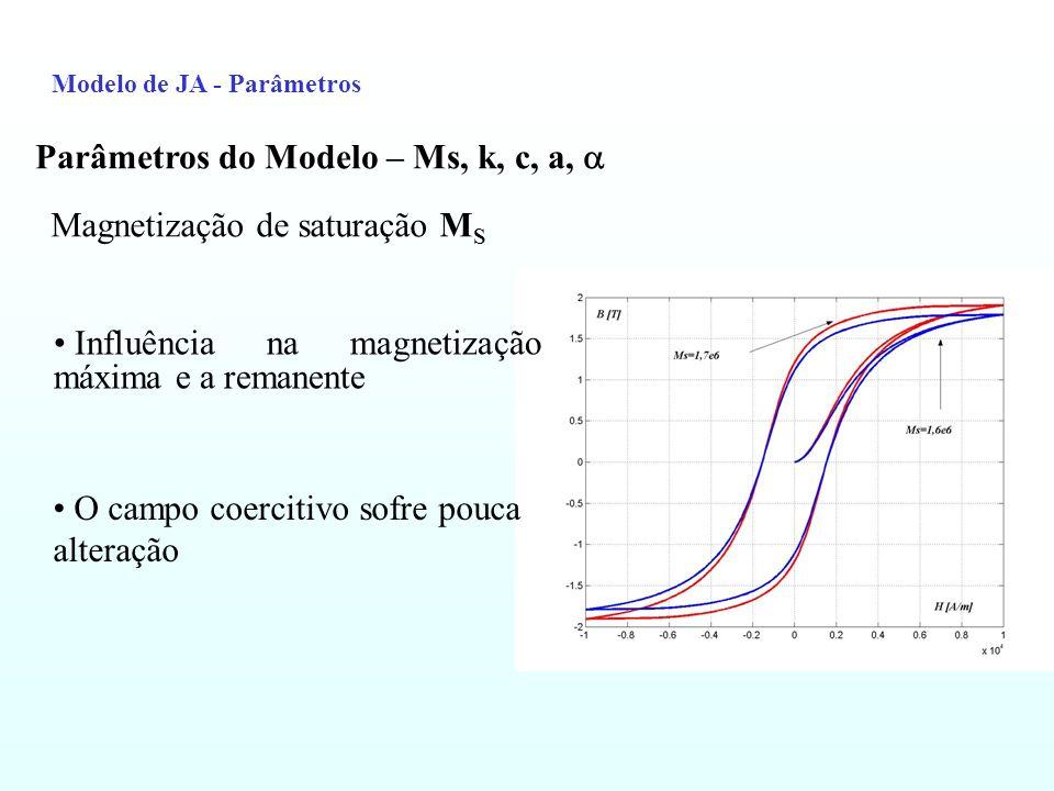 Magnetização de saturação MS