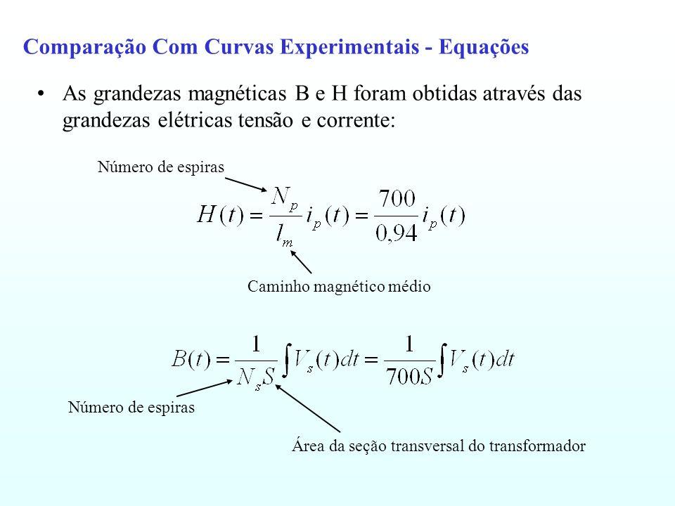 Comparação Com Curvas Experimentais - Equações