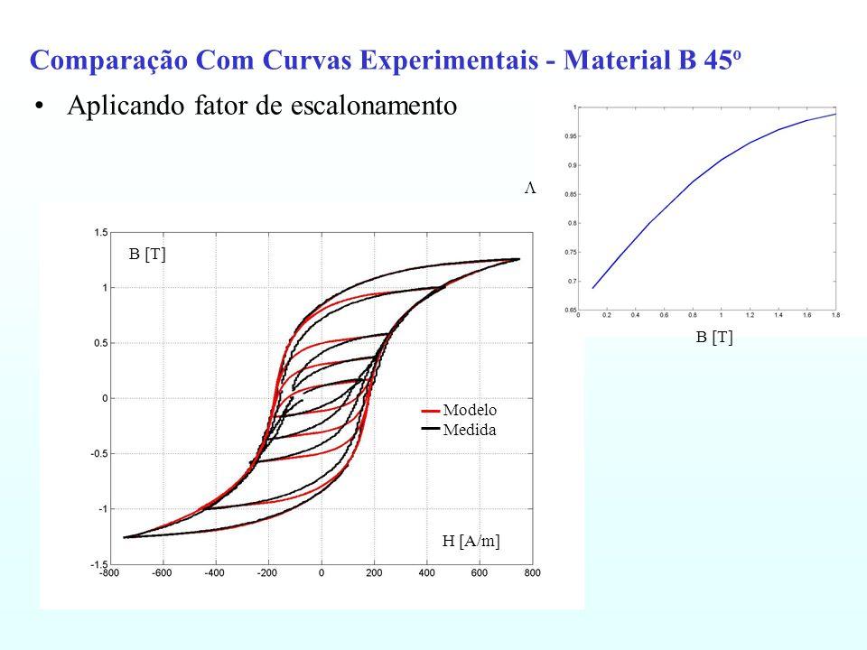 Comparação Com Curvas Experimentais - Material B 45o