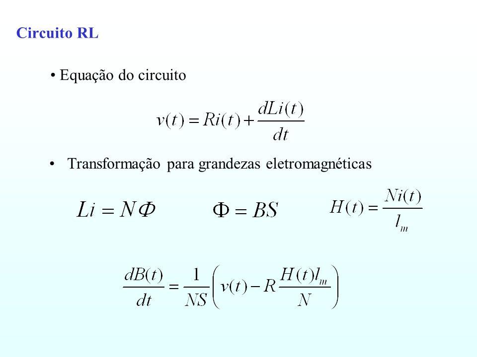 Circuito RL Equação do circuito Transformação para grandezas eletromagnéticas