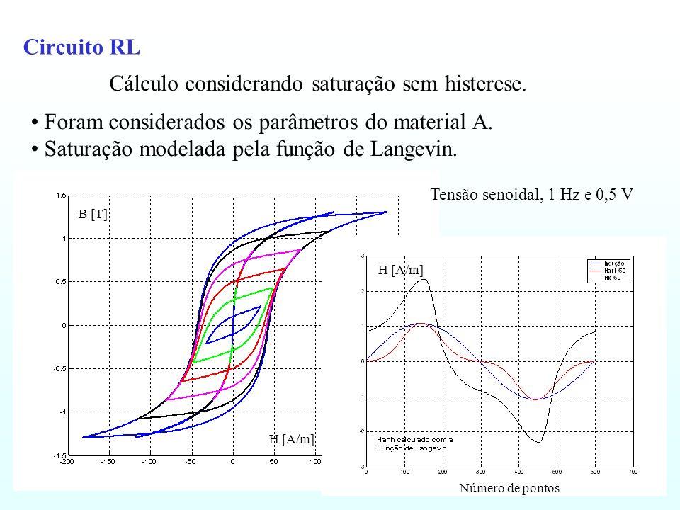 Cálculo considerando saturação sem histerese.