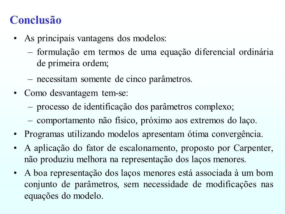 Conclusão As principais vantagens dos modelos: