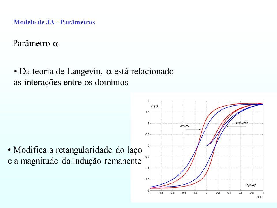 Da teoria de Langevin,  está relacionado