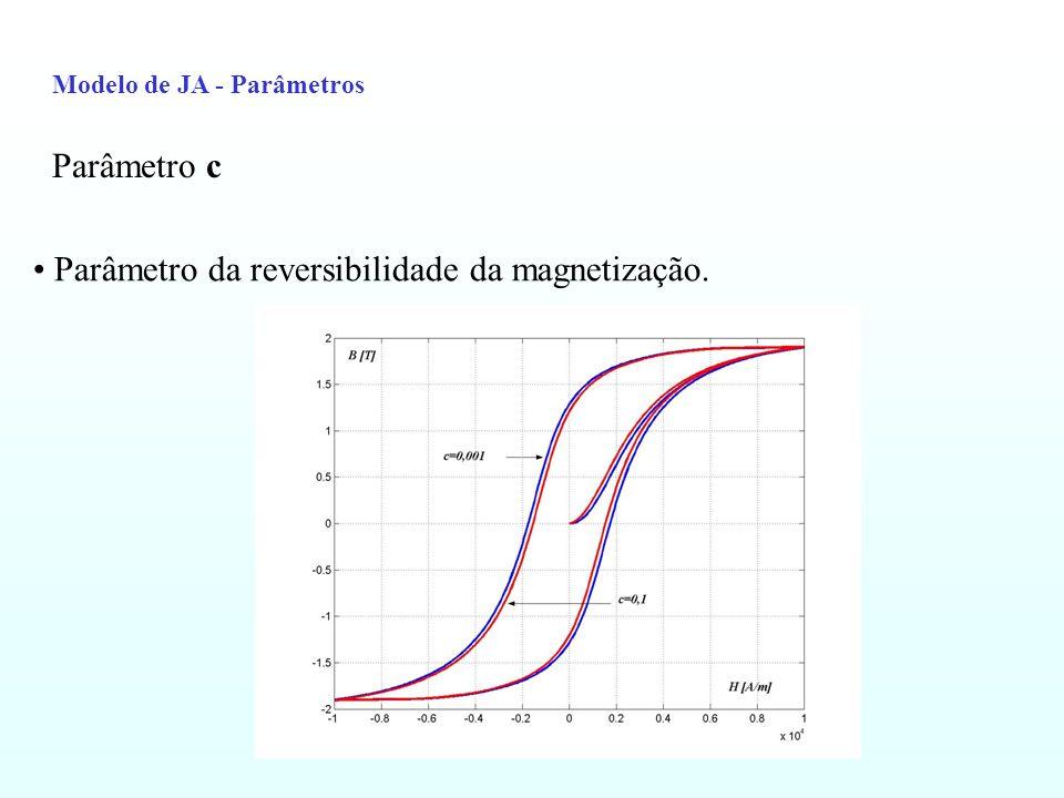 Parâmetro da reversibilidade da magnetização.