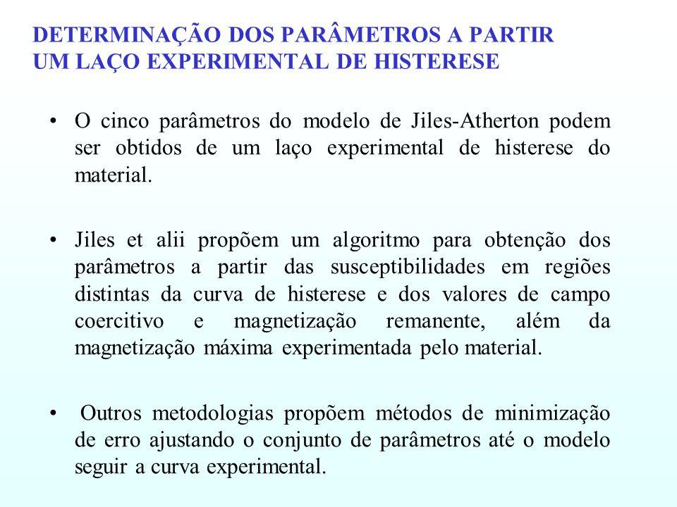 DETERMINAÇÃO DOS PARÂMETROS A PARTIR UM LAÇO EXPERIMENTAL DE HISTERESE