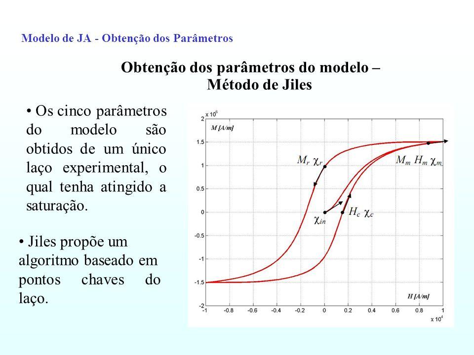 Modelo de JA - Obtenção dos Parâmetros