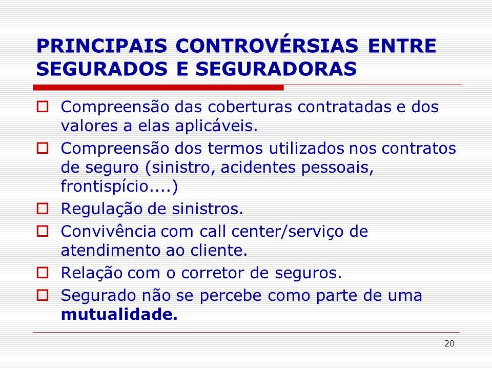 PRINCIPAIS CONTROVÉRSIAS ENTRE SEGURADOS E SEGURADORAS