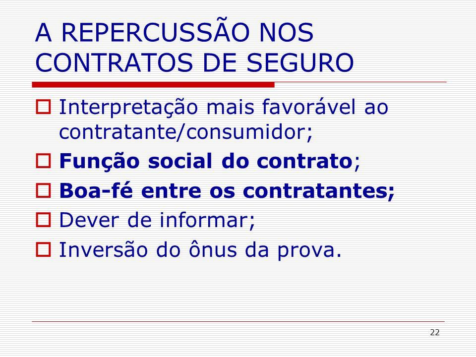 A REPERCUSSÃO NOS CONTRATOS DE SEGURO