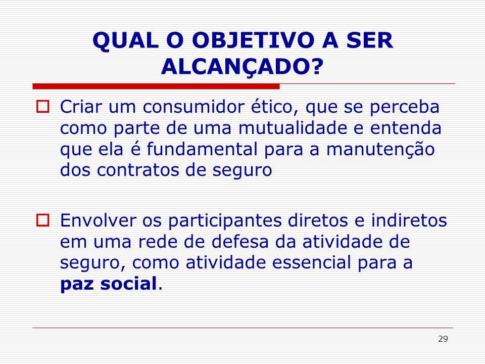 QUAL O OBJETIVO A SER ALCANÇADO