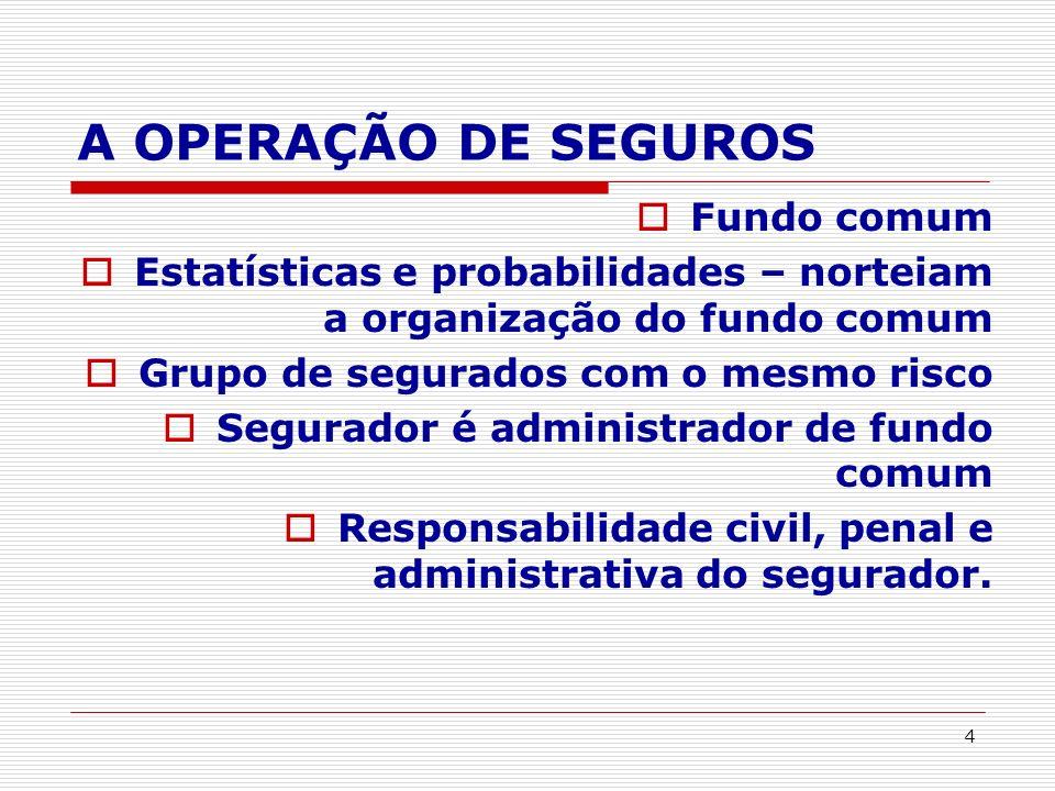 A OPERAÇÃO DE SEGUROS Fundo comum
