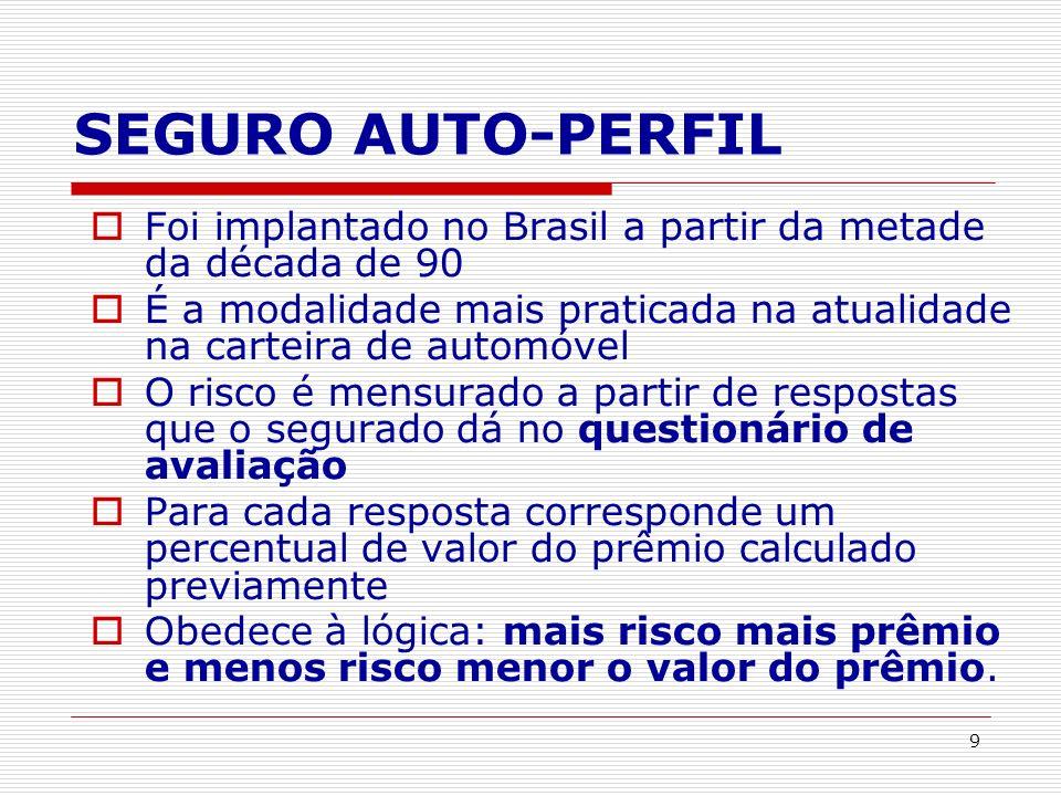SEGURO AUTO-PERFIL Foi implantado no Brasil a partir da metade da década de 90. É a modalidade mais praticada na atualidade na carteira de automóvel.