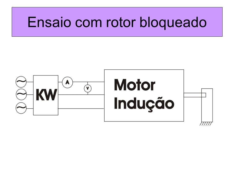 Ensaio com rotor bloqueado