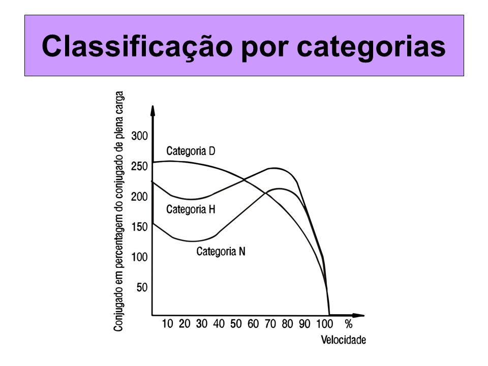 Classificação por categorias