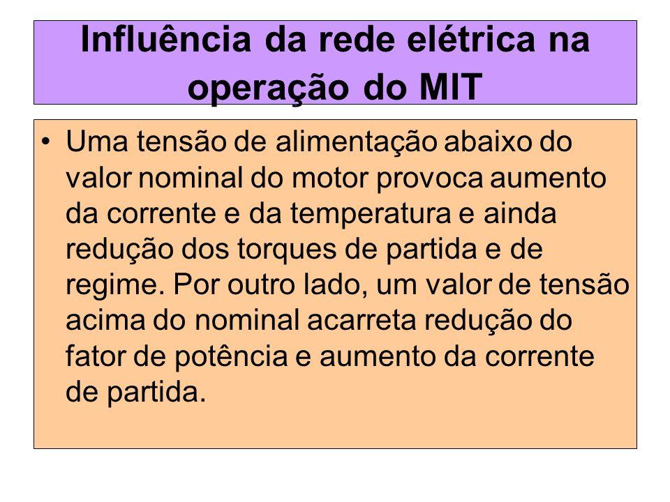 Influência da rede elétrica na operação do MIT