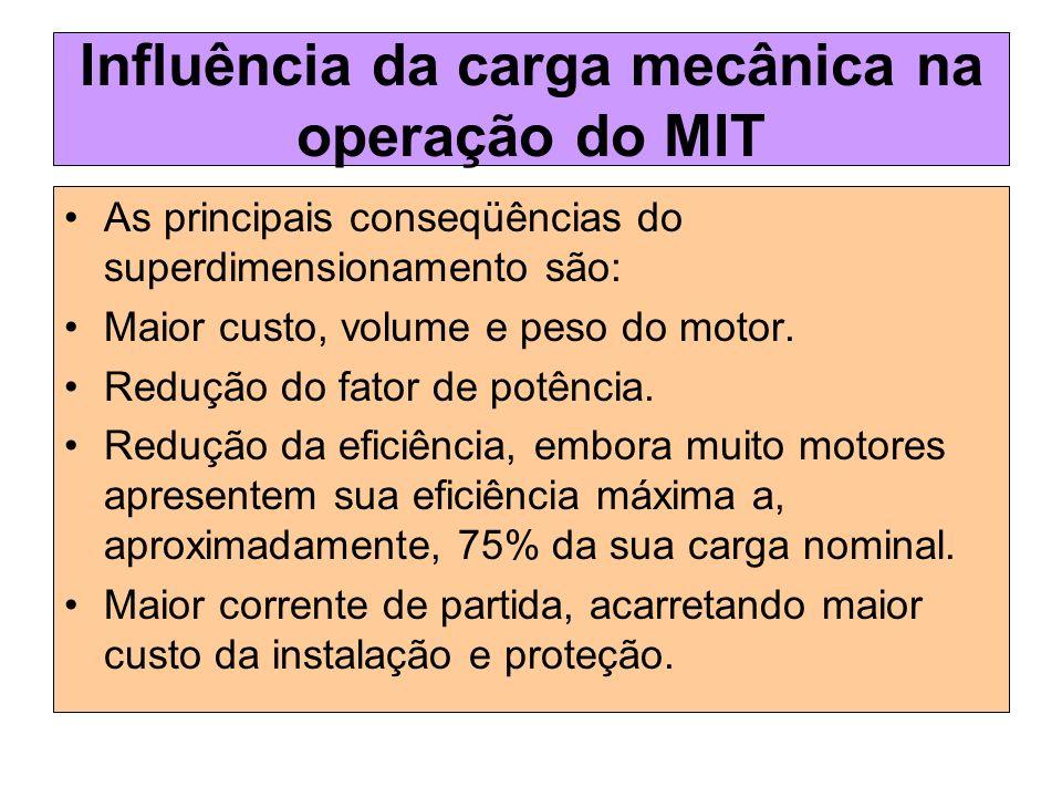 Influência da carga mecânica na operação do MIT