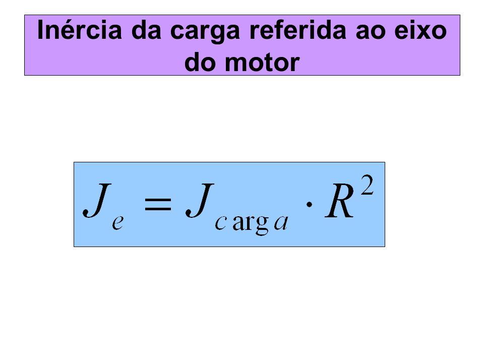 Inércia da carga referida ao eixo do motor
