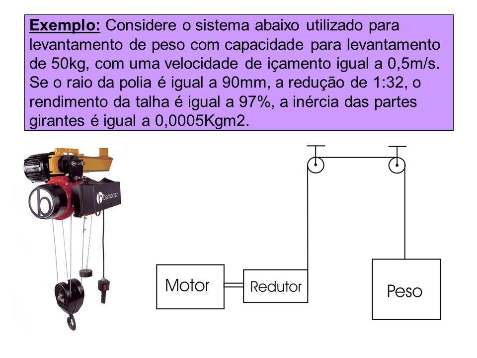 Exemplo: Considere o sistema abaixo utilizado para levantamento de peso com capacidade para levantamento de 50kg, com uma velocidade de içamento igual a 0,5m/s.