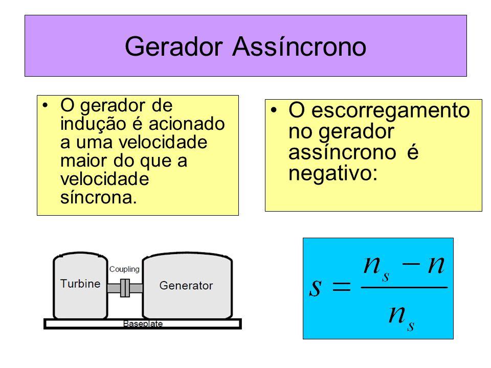 Gerador Assíncrono O escorregamento no gerador assíncrono é negativo: