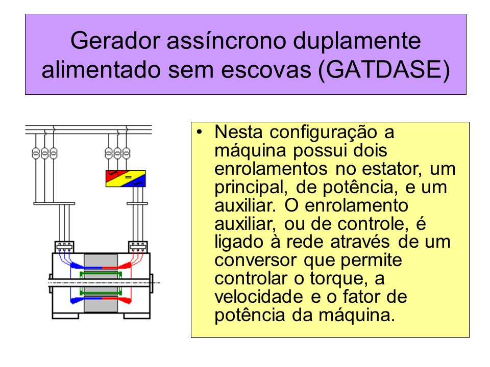 Gerador assíncrono duplamente alimentado sem escovas (GATDASE)