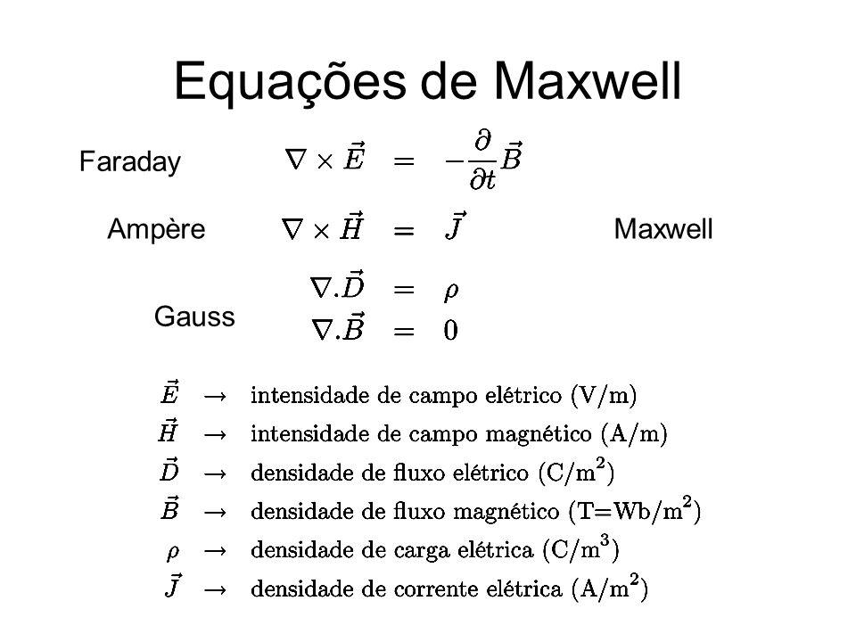 Equações de Maxwell Faraday Ampère Maxwell Gauss