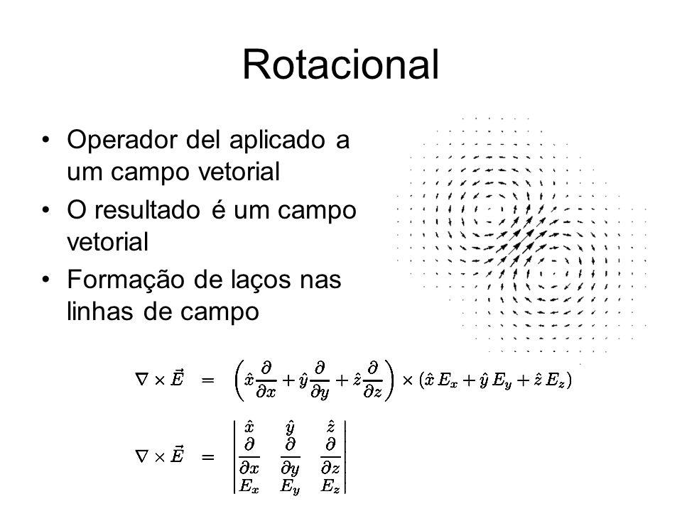 Rotacional Operador del aplicado a um campo vetorial