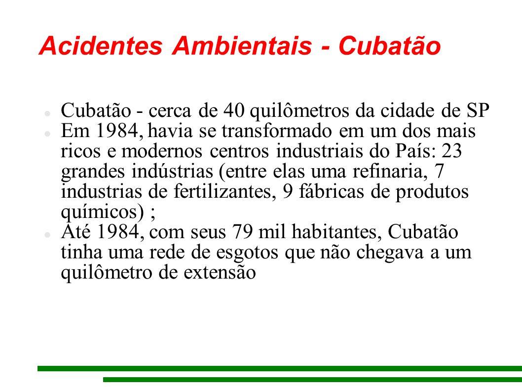 Acidentes Ambientais - Cubatão