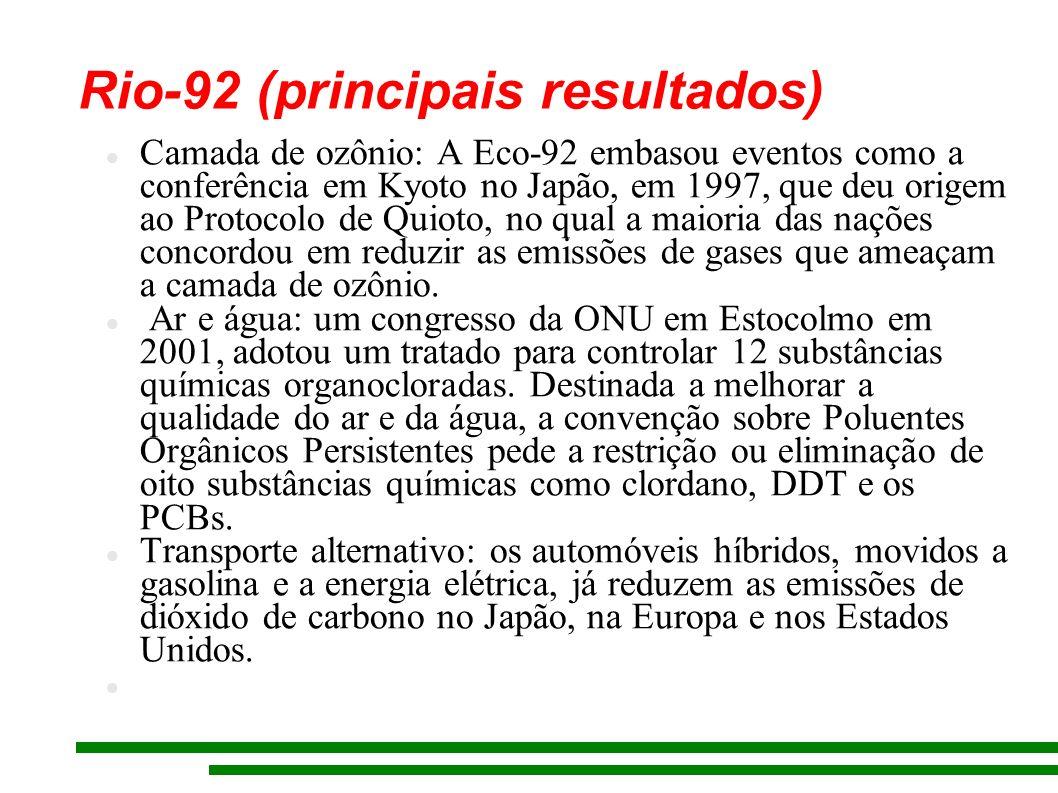 Rio-92 (principais resultados)