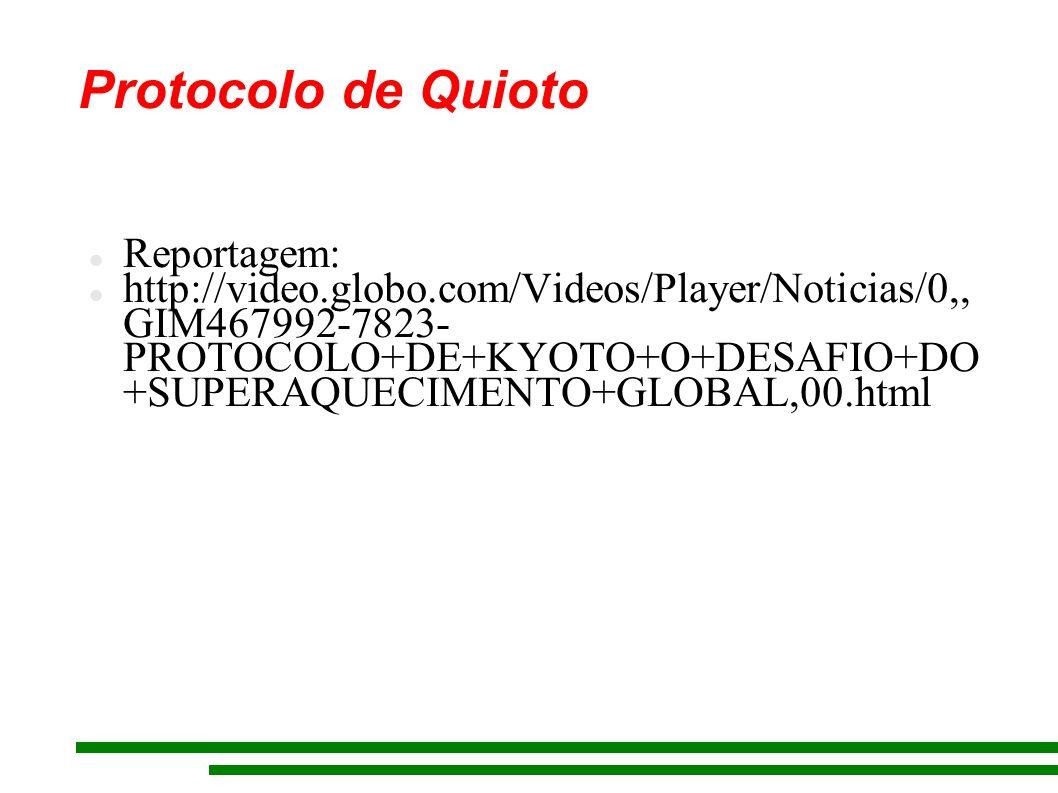 Protocolo de Quioto Reportagem: