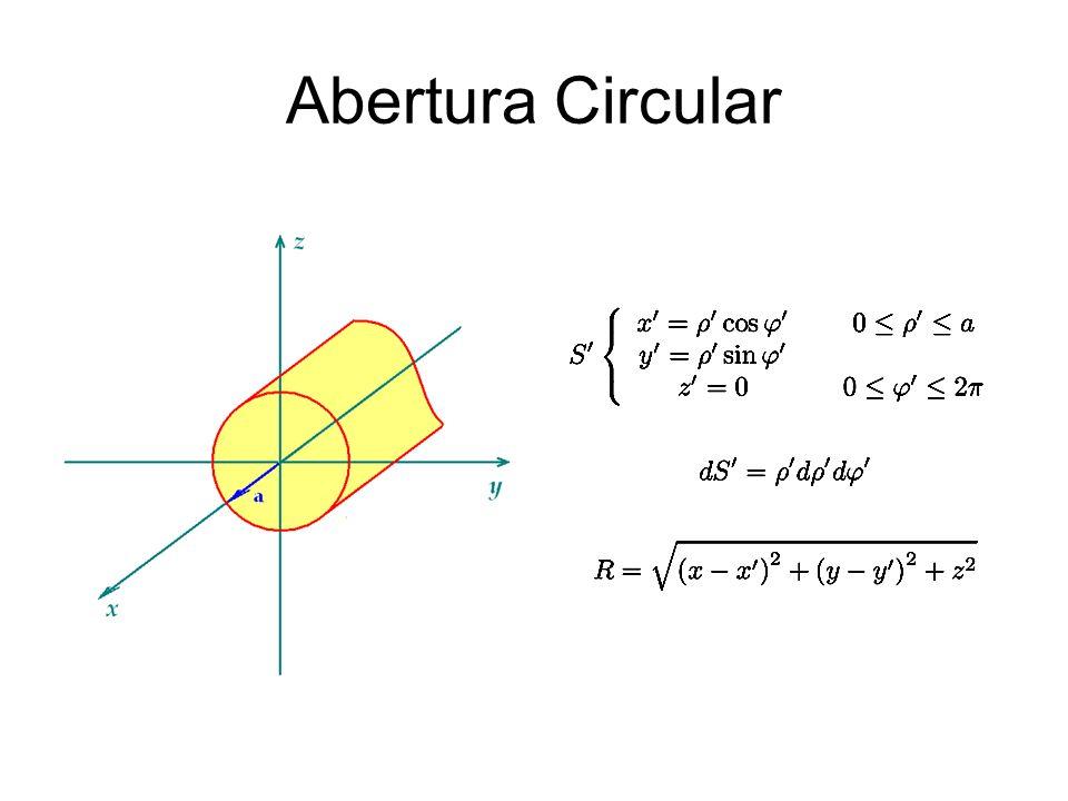 Abertura Circular