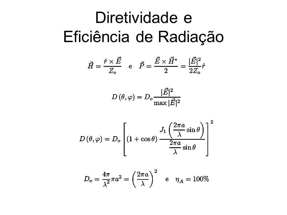 Diretividade e Eficiência de Radiação