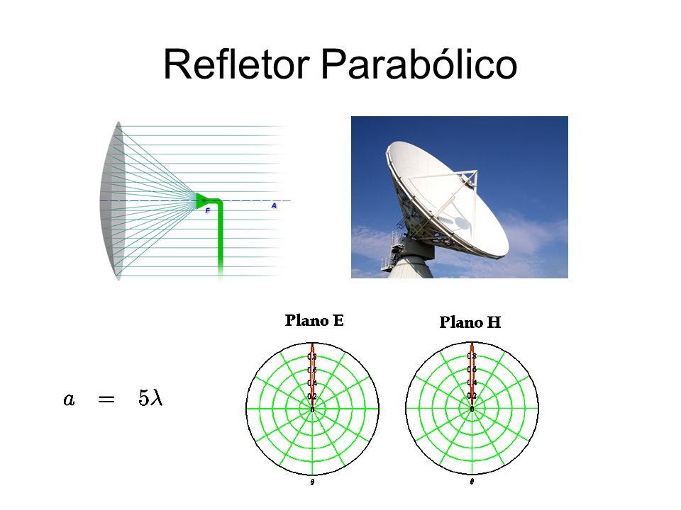 Refletor Parabólico