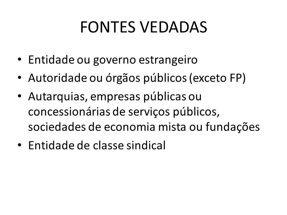 FONTES VEDADAS Entidade ou governo estrangeiro