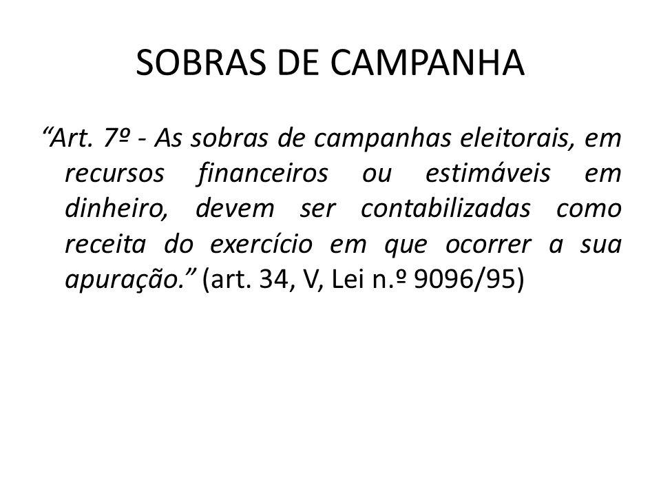 SOBRAS DE CAMPANHA
