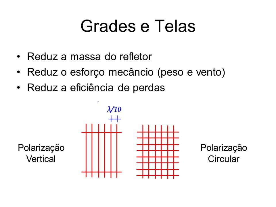 Grades e Telas Reduz a massa do refletor