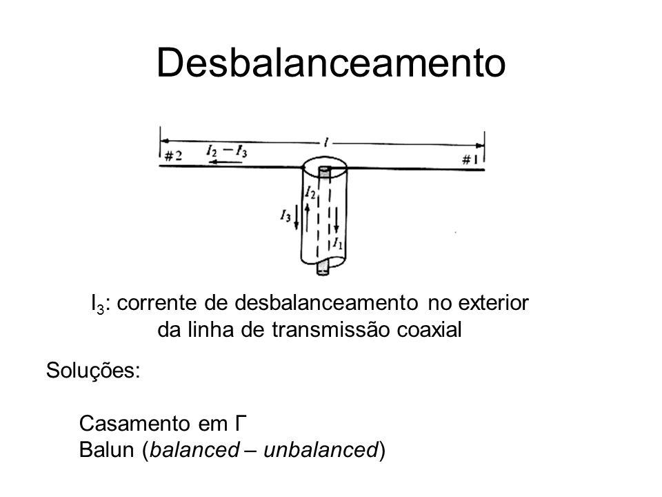 Desbalanceamento I3: corrente de desbalanceamento no exterior da linha de transmissão coaxial. Soluções: