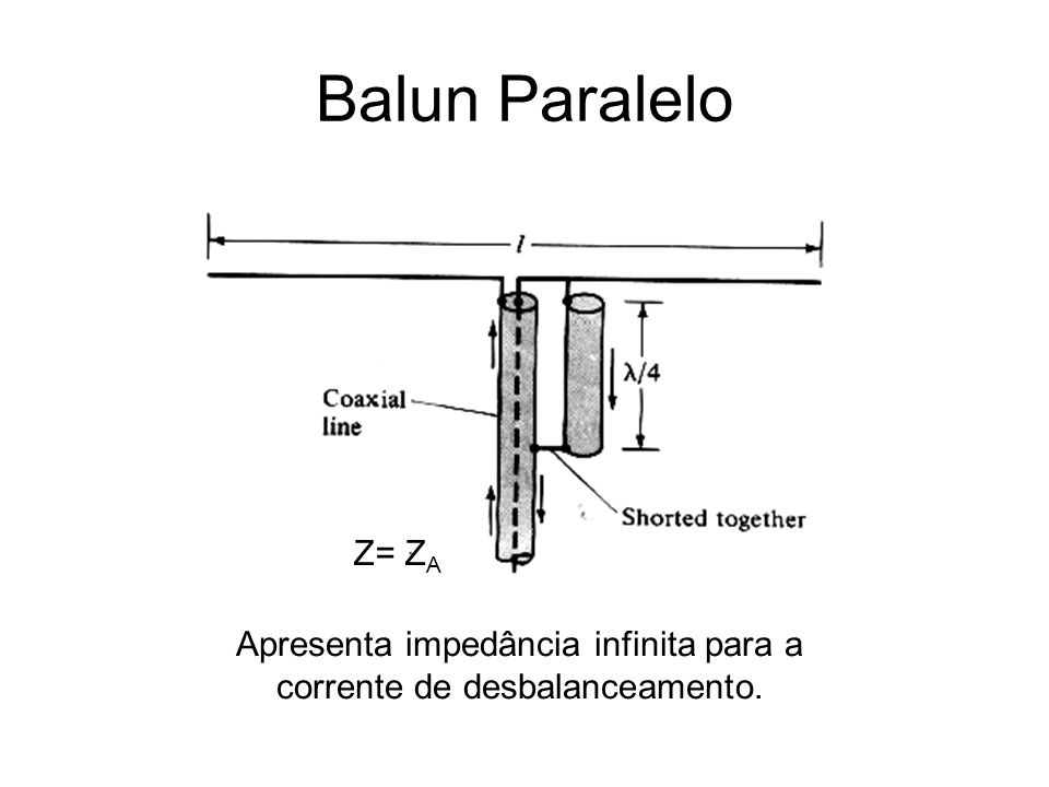 Apresenta impedância infinita para a corrente de desbalanceamento.