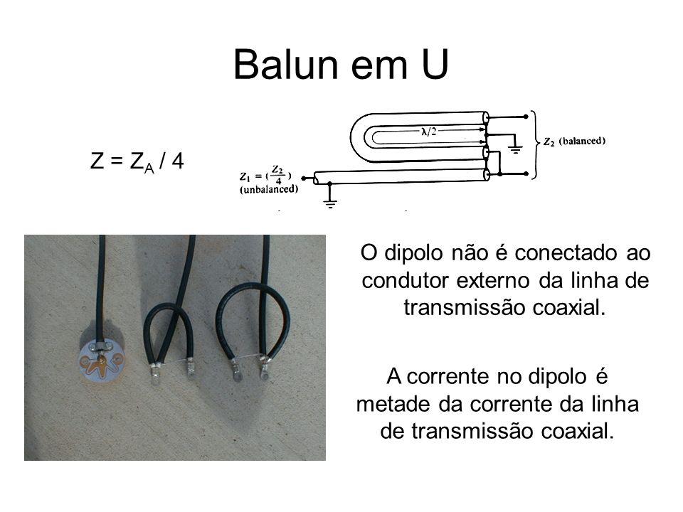 Balun em U Z = ZA / 4. O dipolo não é conectado ao condutor externo da linha de transmissão coaxial.