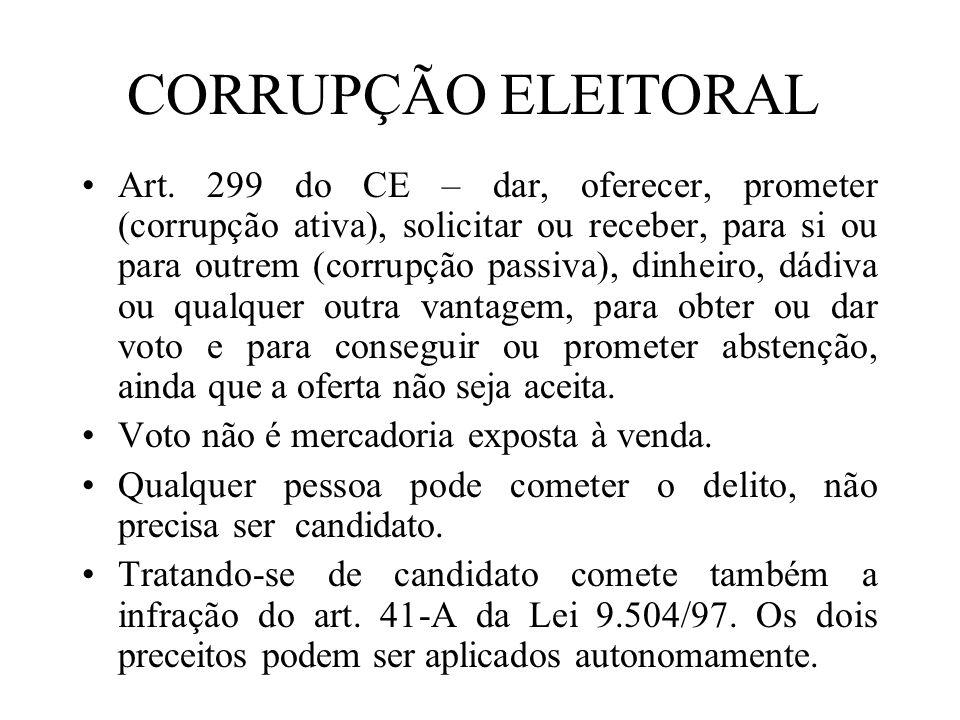 CORRUPÇÃO ELEITORAL