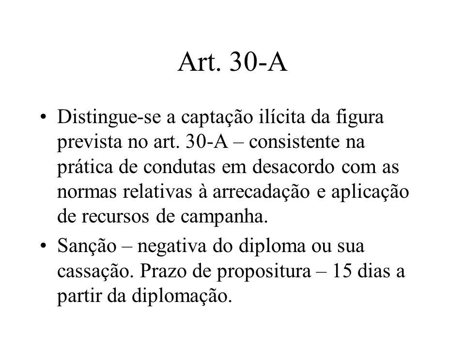 Art. 30-A