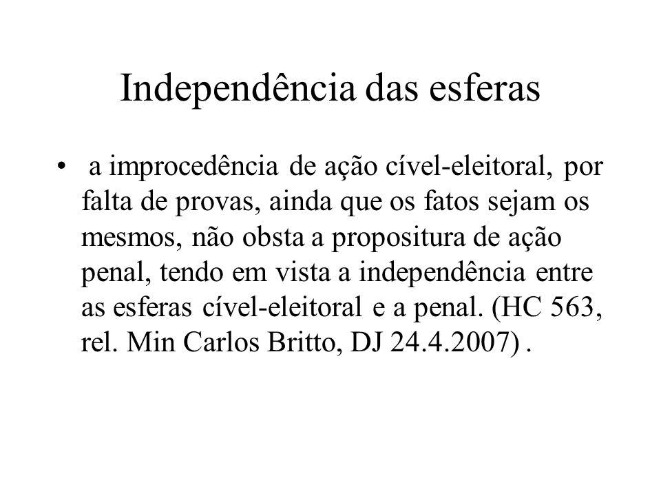 Independência das esferas