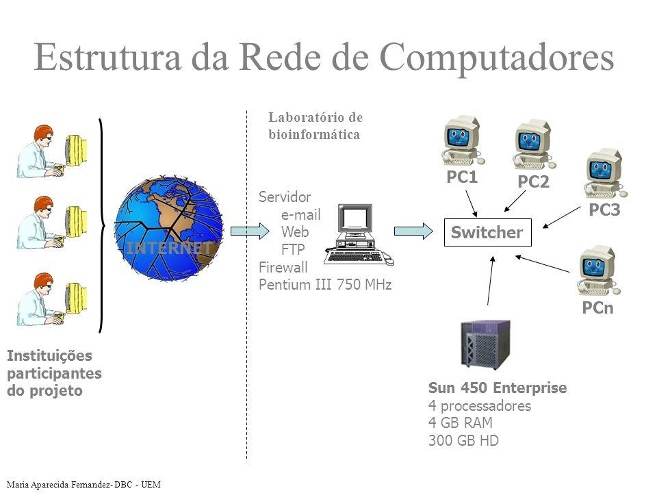 Estrutura da Rede de Computadores