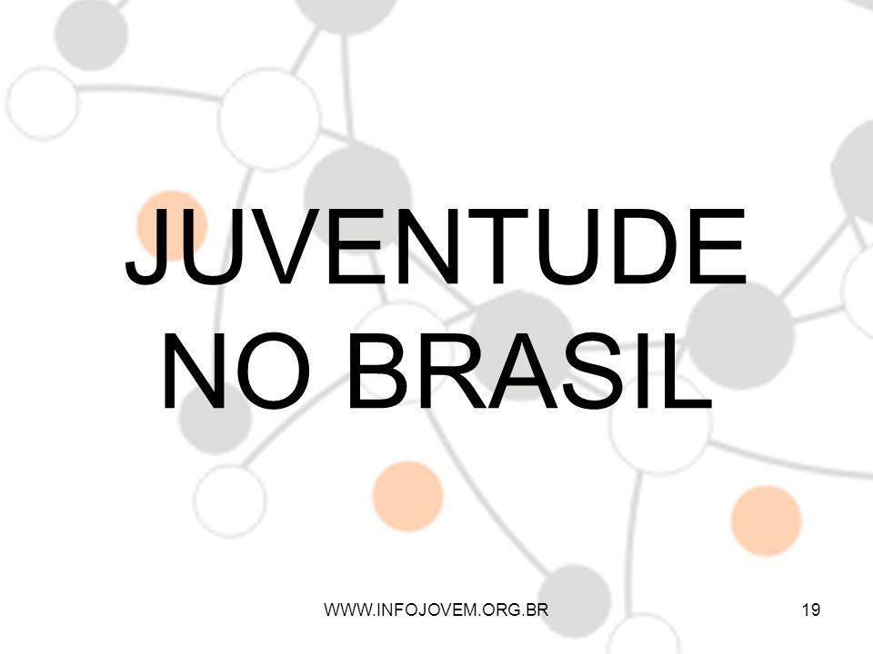 JUVENTUDE NO BRASIL WWW.INFOJOVEM.ORG.BR