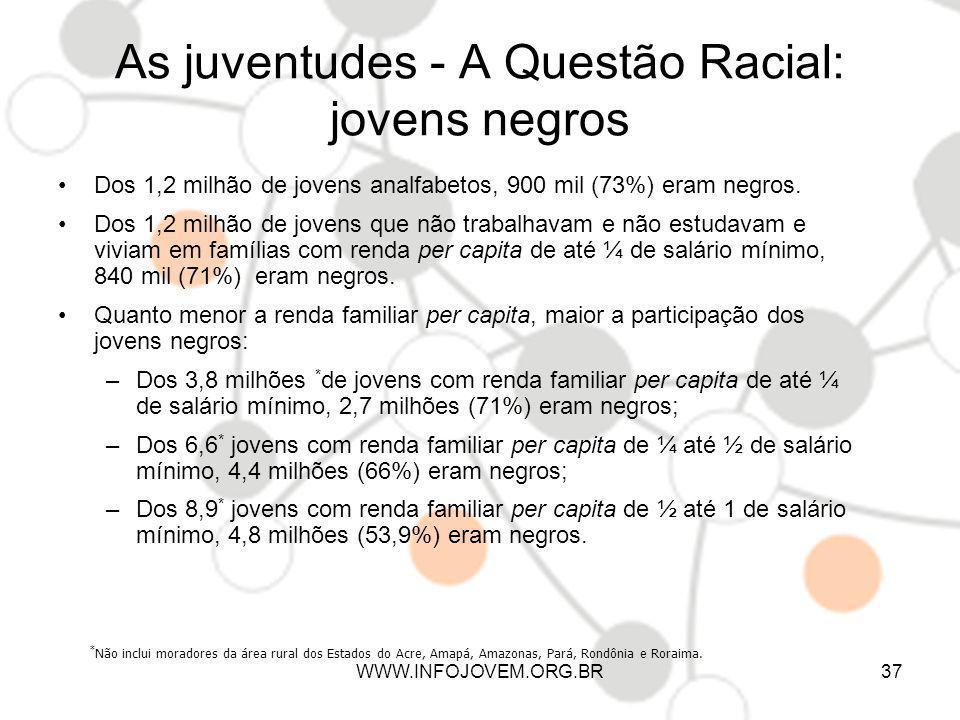 As juventudes - A Questão Racial: jovens negros