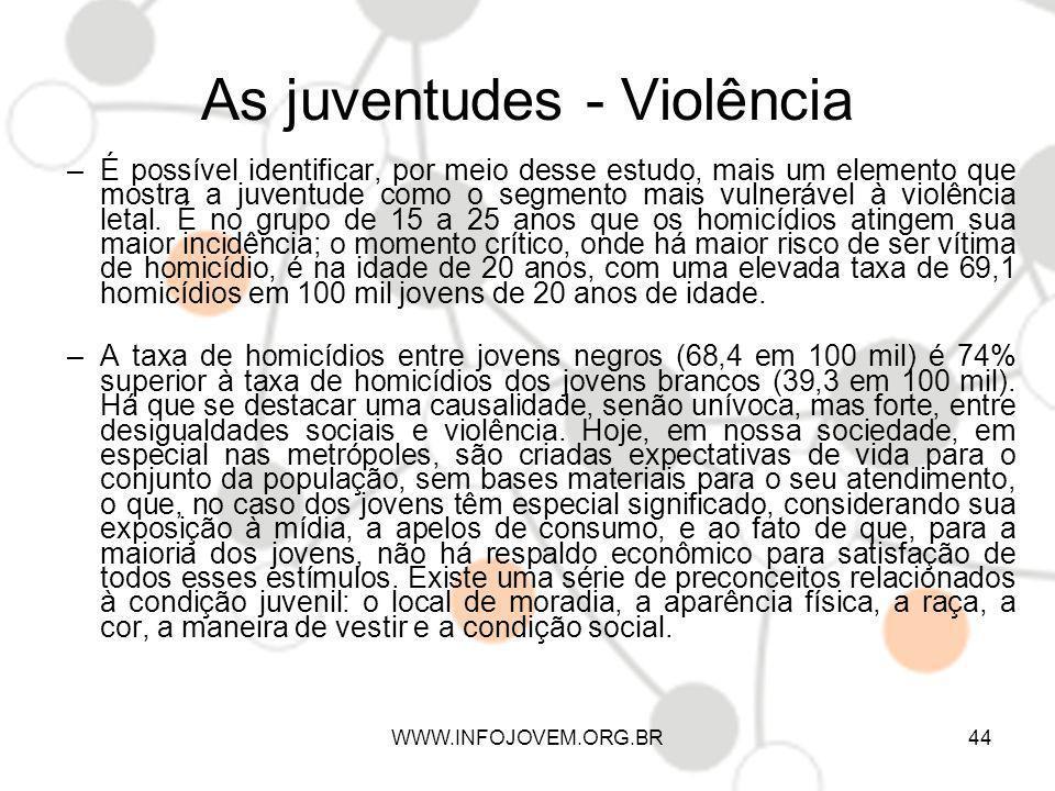 As juventudes - Violência