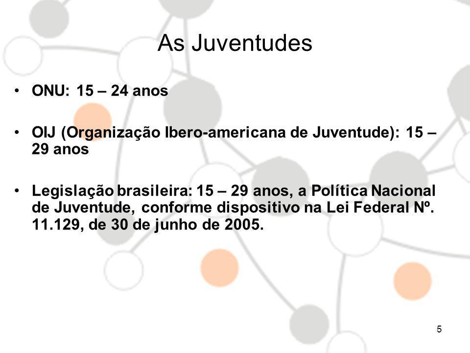 As Juventudes ONU: 15 – 24 anos