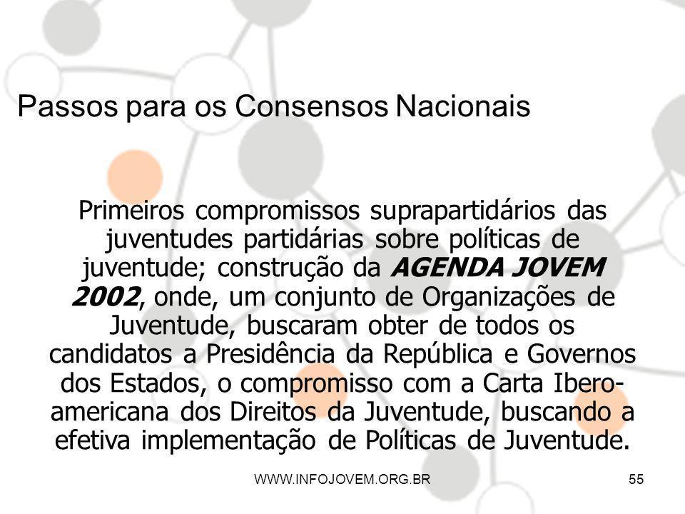 Passos para os Consensos Nacionais