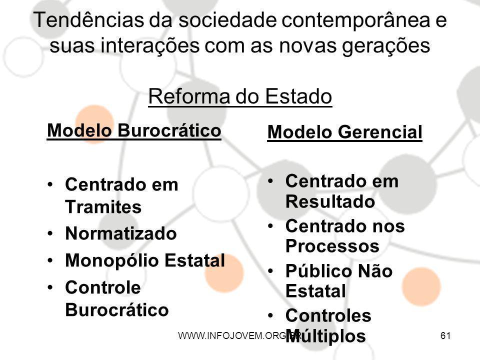 Tendências da sociedade contemporânea e suas interações com as novas gerações Reforma do Estado