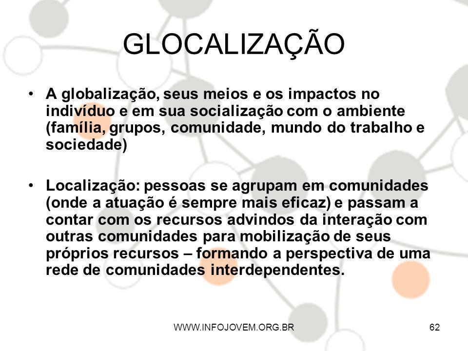 GLOCALIZAÇÃO